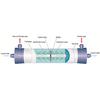 ETO Membrane (dissolved oxygen (O2) Removal membrane)
